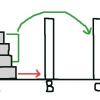 緑3枚分をCへ移動、赤の一番下の円盤をBへ移動させる。
