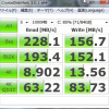 SSDでベンチマーク。こんなに速いんですか、すごいっすね・・・