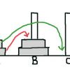 緑1枚分をCへ移動、赤1枚分をBへ移動。